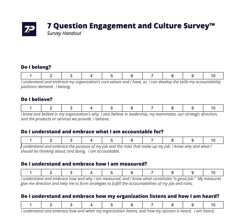 image of the 7 Question Employee Engagement and Culture survey used to measure the effectiveness of EOS Implementations